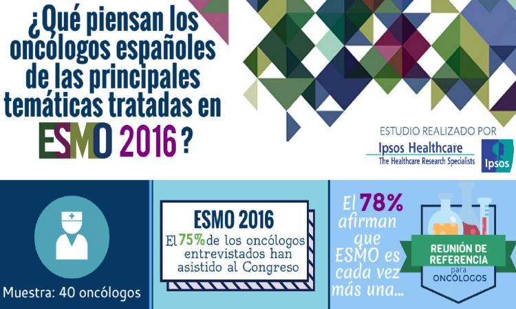 Estudio IPSOS oncólogos ESMO